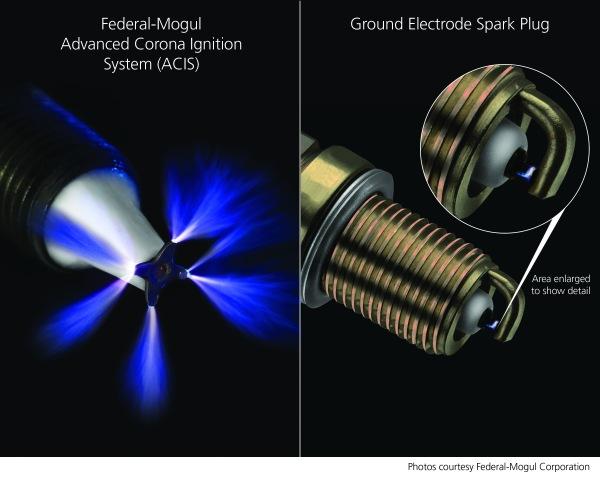 Federal Mogul's advanced Corona Ignition System (ACIS)