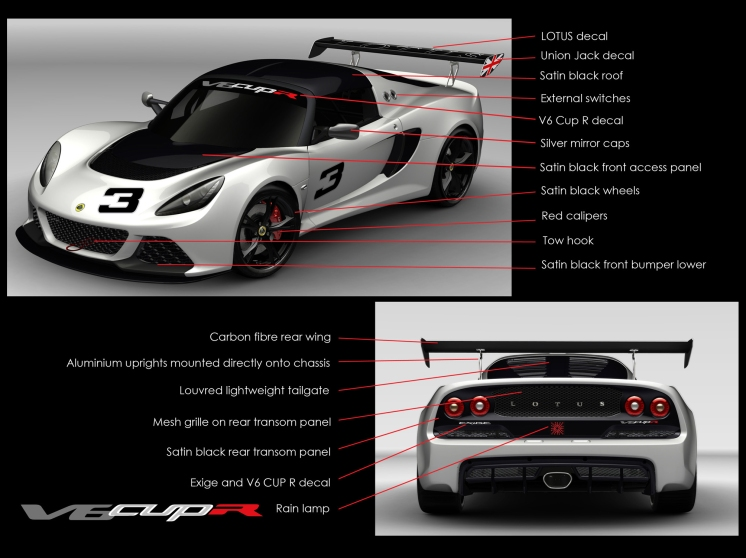Key features of the Lotus Exige V6 Cup R