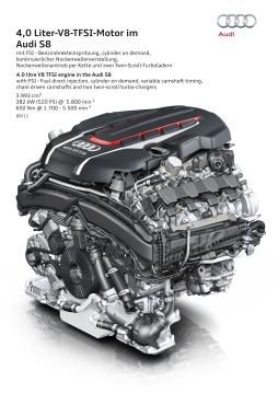 AUDI 4.0 TFSI Engine