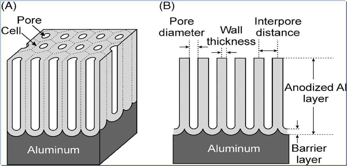 Dynamic Displacement  pressors as well Article Lean Manufacturing 97793567 besides Structural Aluminium Anodising furthermore Low plasticity burnishing moreover Breather membranes for buildings. on manufacturing process